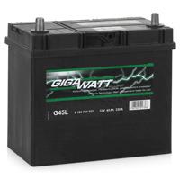 GIGAWATT 238-129-227-330-45-1